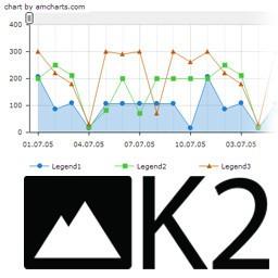 Плагин линейных диаграмм для k2